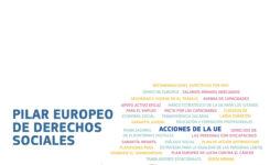 La edición XVIII de FECISO presenta el premio Pilar Europeo de Derechos Sociales patrocinado por la Comisión Europea